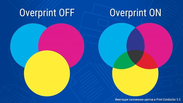 """Пример наложения голубого, пурпурного и жёлтого с функцией """"Оверпринт"""" и без нее"""